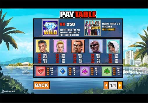 Big Shots Slot Paytable