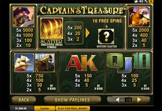 Captain's Treasure Pro Paytable