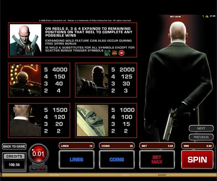 Hitman Slot Paytable