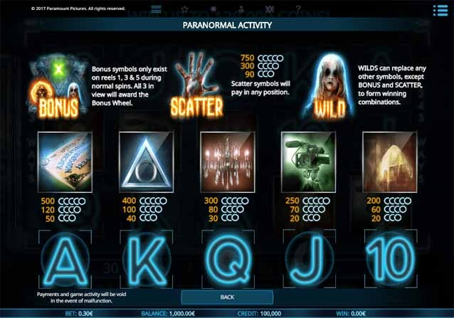 Paranormal Activity Slot Paytable