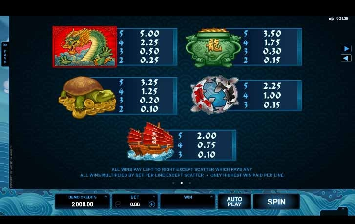 Emperor of the Sea slot Paytable