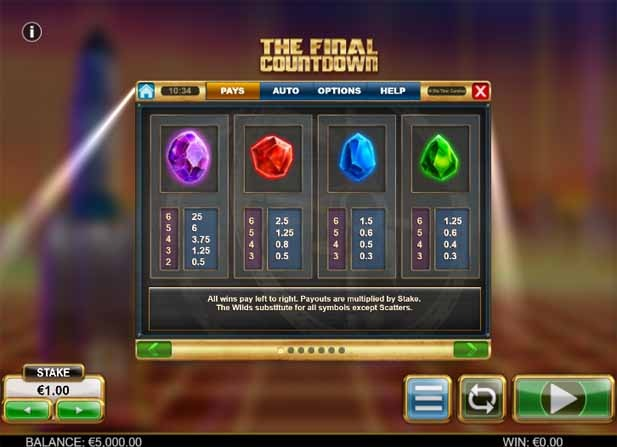 The Final Countdown slot paytable